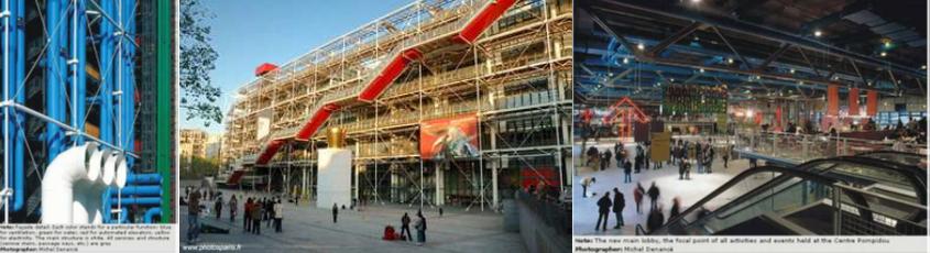 طراحی سالن و غرفه نمایشگاهی - معماری فضای نمایشگاهی مرکز پمپیدو
