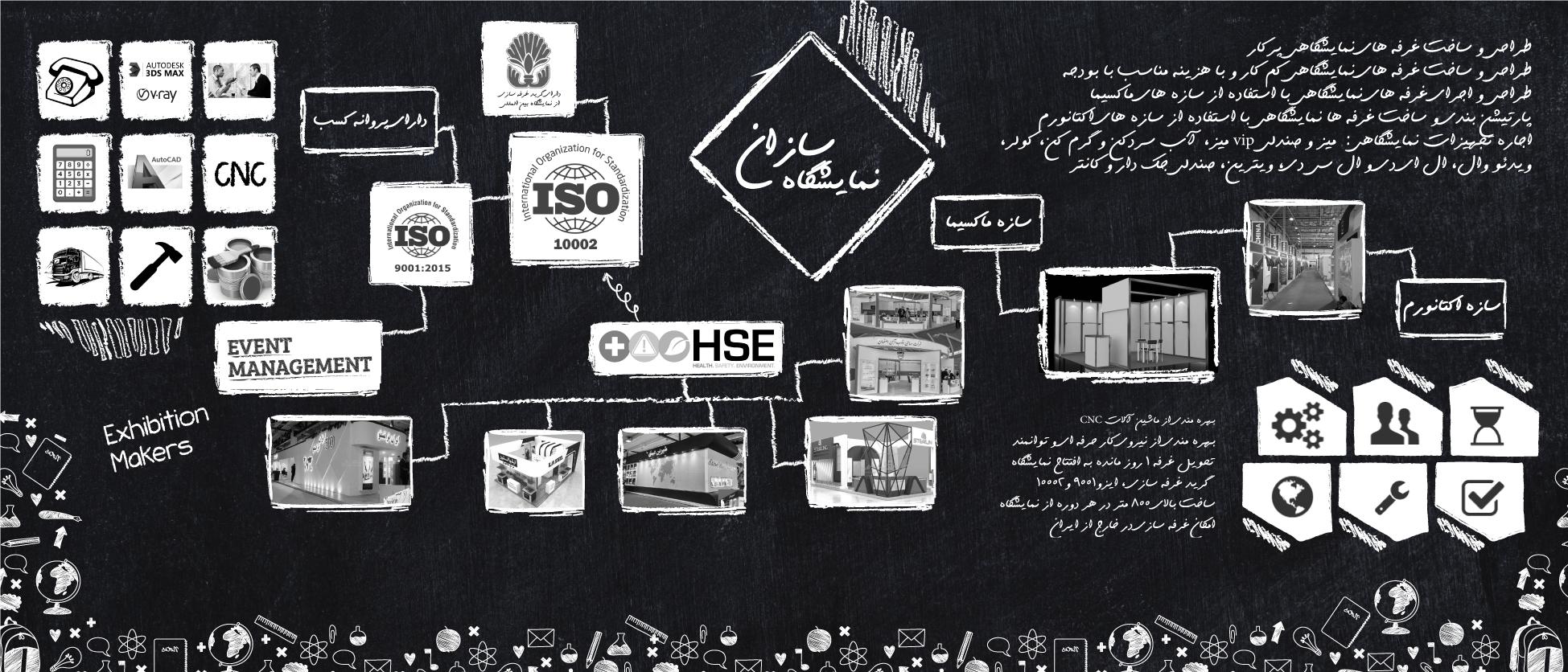 غرفه سازی در اصفهان – غرفه سازان اصفهان
