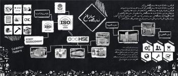 غرفه سازی در تهران – غرفه سازان تهران