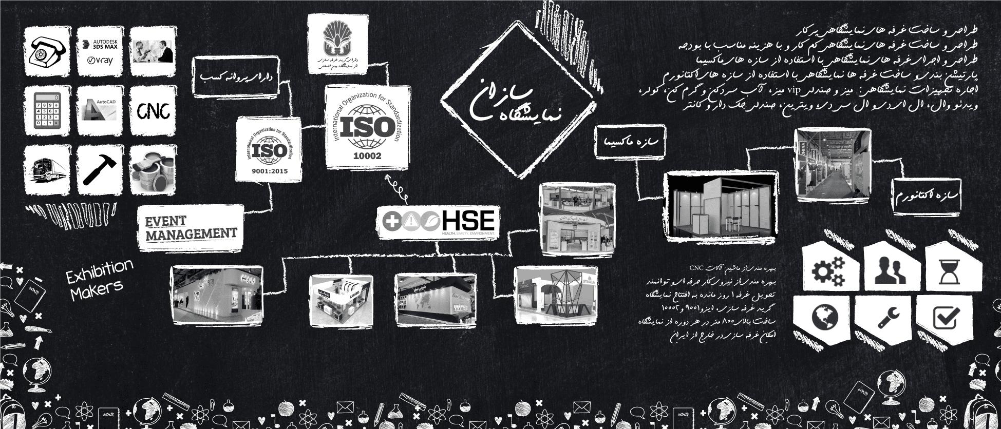 غرفه سازی در یزد – غرفه سازان یزد